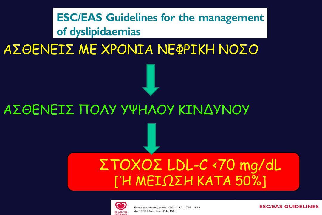 ΣΤΟΧΟΣ LDL-C <70 mg/dL [Ή ΜΕΙΩΣΗ ΚΑΤΑ 50%]